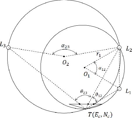 Figure 4 for Coarse-To-Fine Visual Localization Using Semantic Compact Map