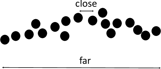 Figure 2 for On the Sample Complexity of PAC Learning Quantum Process