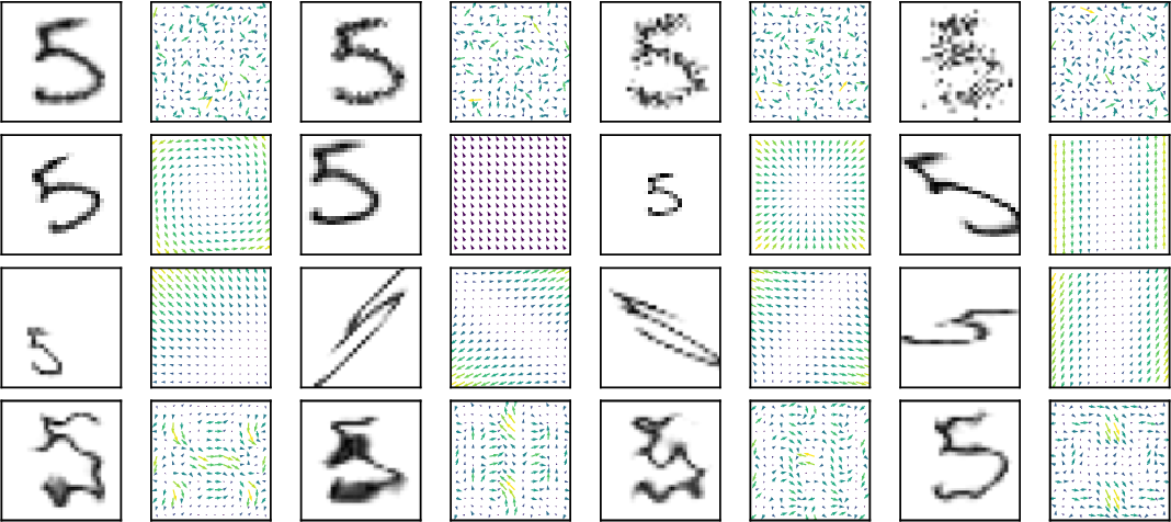 Figure 1 for DeformRS: Certifying Input Deformations with Randomized Smoothing