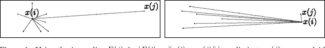Figure 1 for A Sub-Quadratic Exact Medoid Algorithm