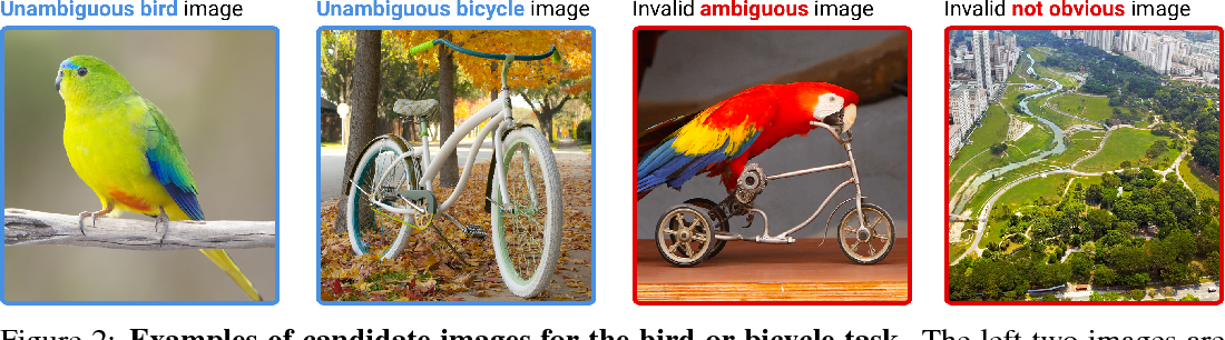 Figure 2 for Unrestricted Adversarial Examples