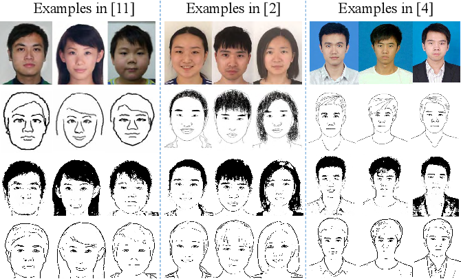 Figure 4 for Making Robots Draw A Vivid Portrait In Two Minutes