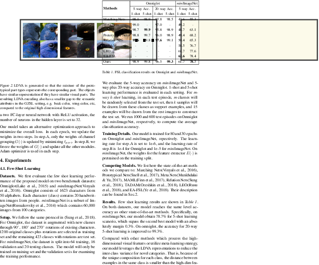 Figure 2 for Learning for New Visual Environments with Limited Labels