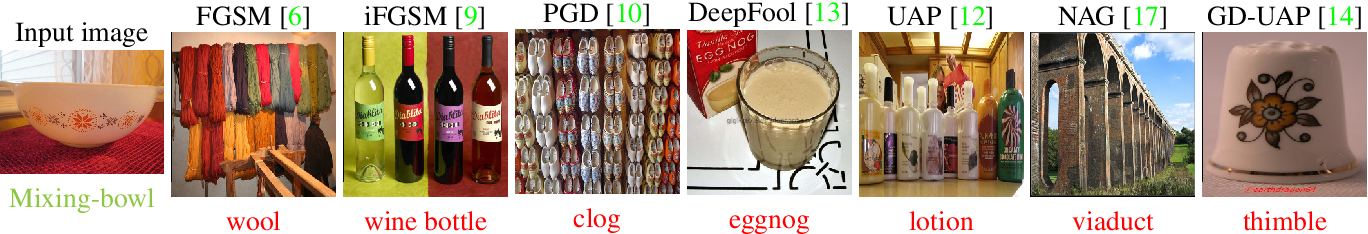 """Figure 1 for Adversarial Fooling Beyond """"Flipping the Label"""""""