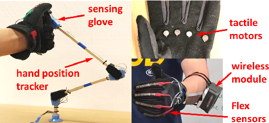 Figure 3 for Robot Composite Learning and the Nunchaku Flipping Challenge