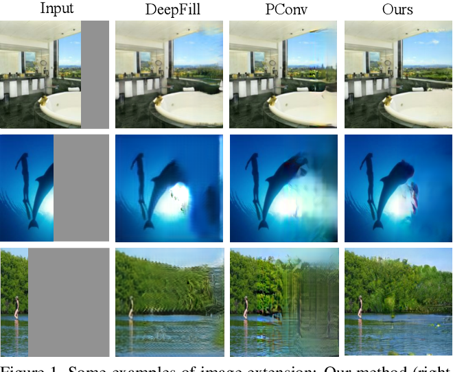 Figure 1 for Boundless: Generative Adversarial Networks for Image Extension