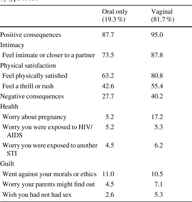 lesbian-oral-sex-vs-vaginal-sex-cewek-nude