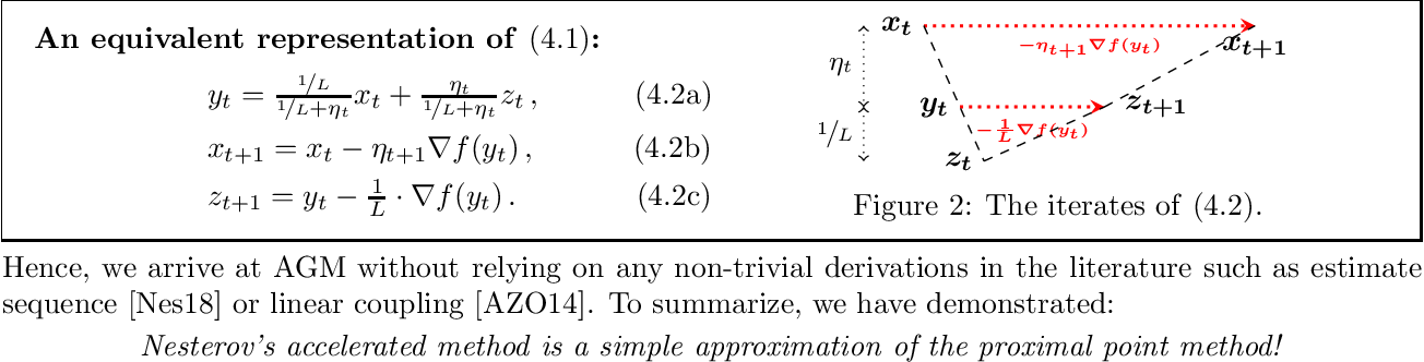 Figure 2 for From Proximal Point Method to Nesterov's Acceleration