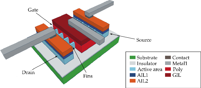 Open Cell Library in 15nm FreePDK Technology - Semantic Scholar