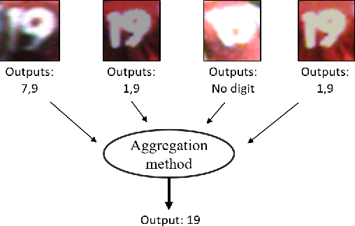 Figure 4 for Challenges and Opportunities for Computer Vision in Real-life Soccer Analytics