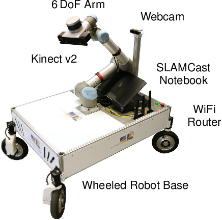 Figure 3 for A VR System for Immersive Teleoperation and Live Exploration with a Mobile Robot