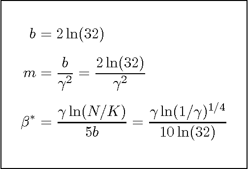 Figure 3 for On the Necessity of Irrelevant Variables