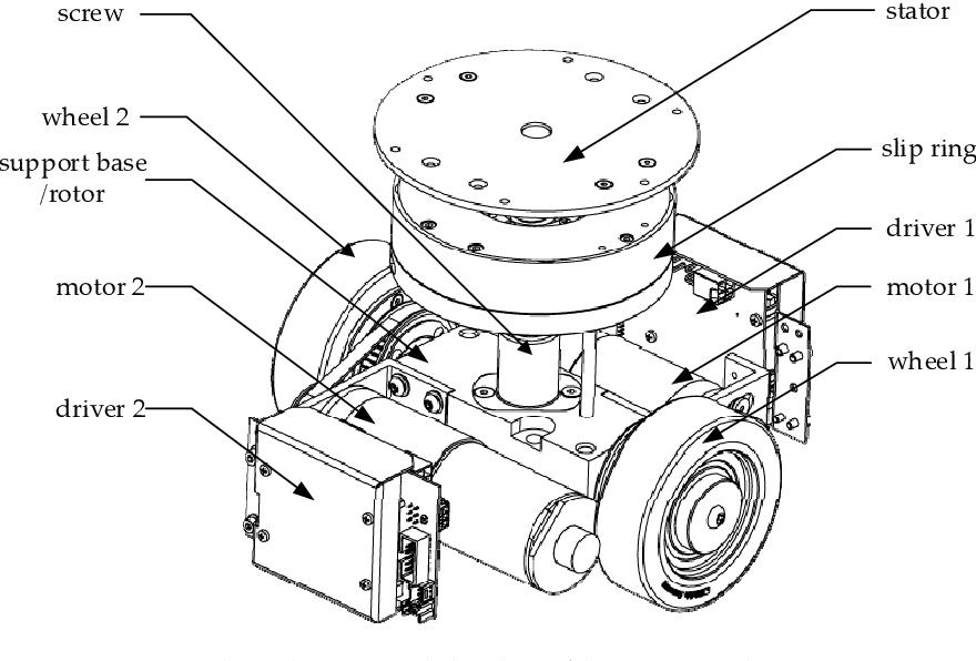 Quad Rotor Engine