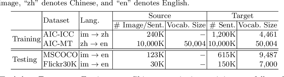 Figure 2 for Unpaired Image Captioning by Language Pivoting