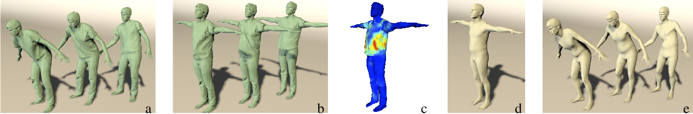 Figure 2 for Detailed, accurate, human shape estimation from clothed 3D scan sequences