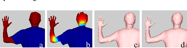 Figure 3 for Detailed, accurate, human shape estimation from clothed 3D scan sequences