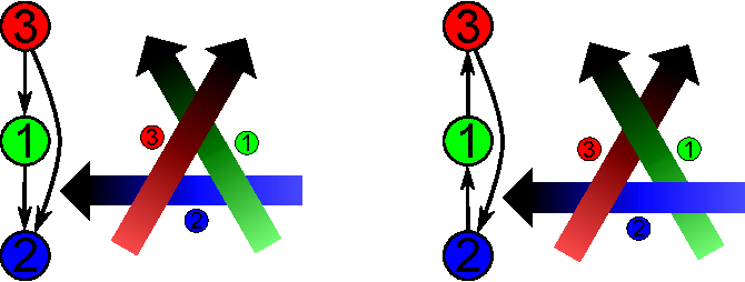 Figure 4 for Priority-based intersection management with kinodynamic constraints
