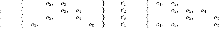 Figure 3 for Turning CARTwheels: An Alternating Algorithm for Mining Redescriptions