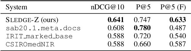 Figure 4 for SLEDGE-Z: A Zero-Shot Baseline for COVID-19 Literature Search
