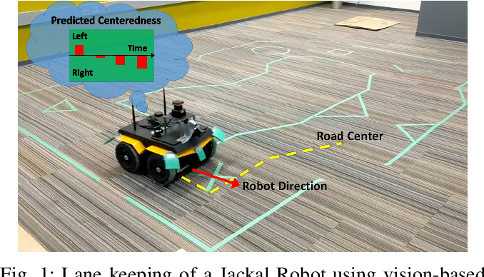 Figure 1 for Learning robust driving policies without online exploration