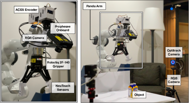 Figure 3 for Event-Driven Visual-Tactile Sensing and Learning for Robots