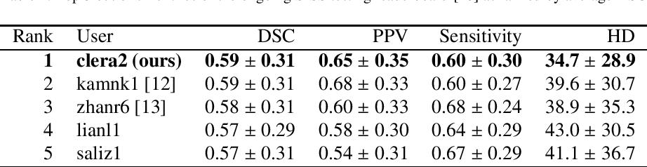 Figure 4 for SUNet: a deep learning architecture for acute stroke lesion segmentation and outcome prediction in multimodal MRI