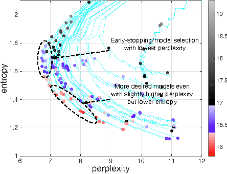 Figure 4 for A Comparison between Deep Neural Nets and Kernel Acoustic Models for Speech Recognition