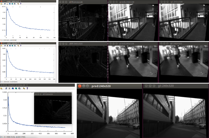 Figure 3 for gvnn: Neural Network Library for Geometric Computer Vision