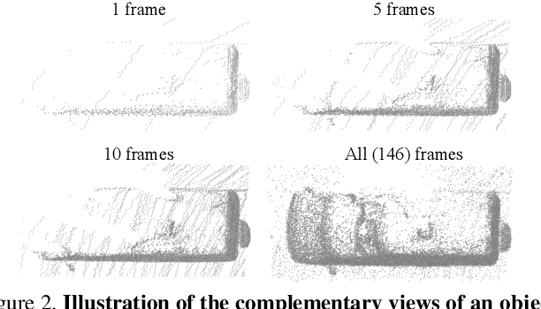 Figure 3 for Offboard 3D Object Detection from Point Cloud Sequences
