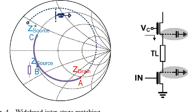 Fig. 4. Wideband inter-stage matching.