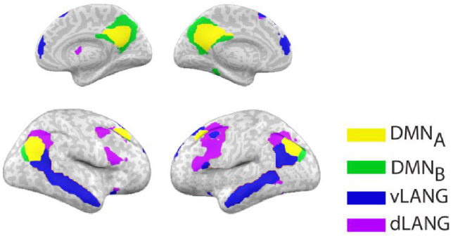 Figure 3 for Mapping Between fMRI Responses to Movies and their Natural Language Annotations