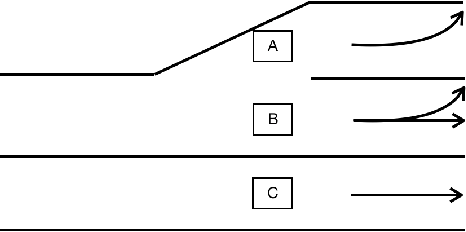 Figure 1 for Multiple criteria decision-making for lane-change model