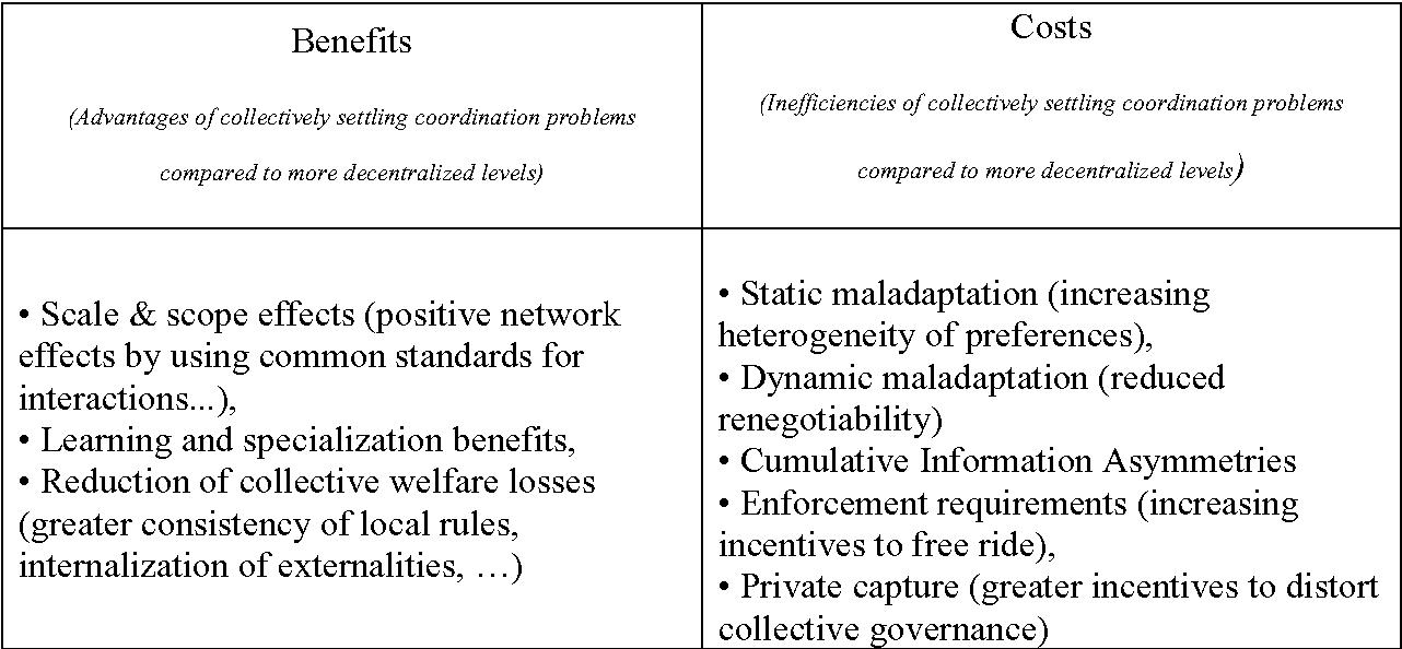 advantages of centralization