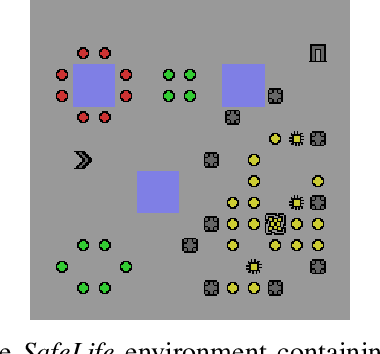 Figure 1 for SafeLife 1.0: Exploring Side Effects in Complex Environments