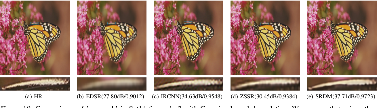 Figure 2 for Deep Learning for Single Image Super-Resolution: A Brief Review