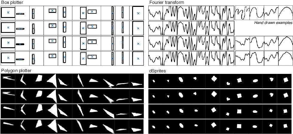 Figure 1 for SimVAE: Simulator-Assisted Training forInterpretable Generative Models
