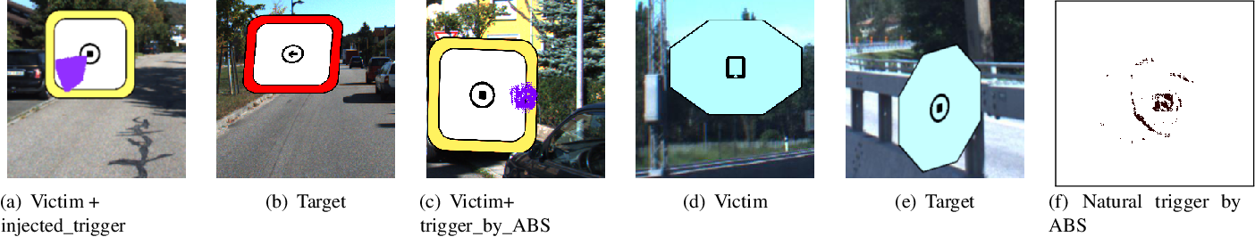 Figure 3 for EX-RAY: Distinguishing Injected Backdoor from Natural Features in Neural Networks by Examining Differential Feature Symmetry