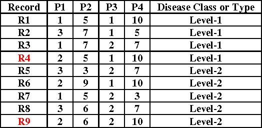 table XVI