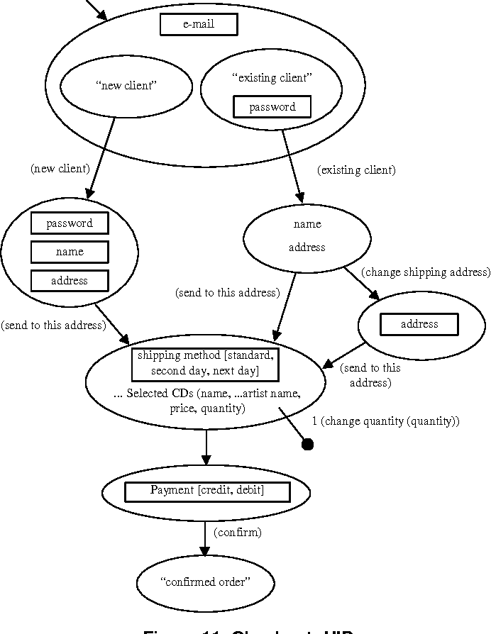 Improving The Web Application Design Process With Uids