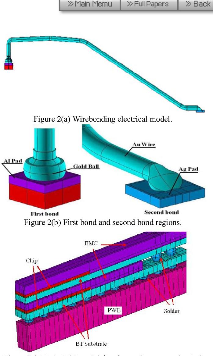Electro-thermo-mechanical design and electromigration analysis for ...