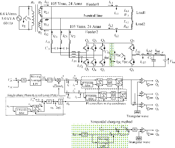 Reducing capacitances of DC capacitors in smart charger for electric ...