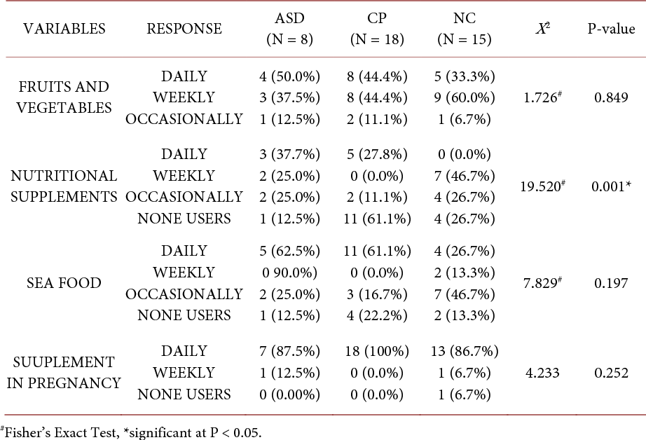 PDF] Calcium and Magnesium Levels Are down Regulated in