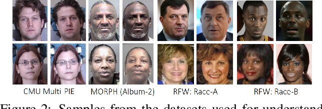 Figure 3 for Deep Learning for Face Recognition: Pride or Prejudiced?