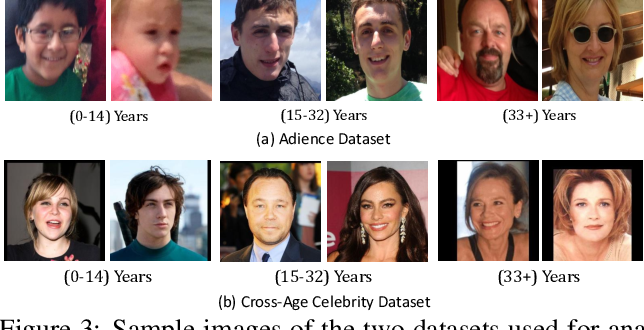 Figure 4 for Deep Learning for Face Recognition: Pride or Prejudiced?