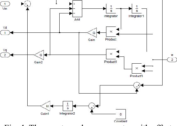 Analysis of single-phase PLL with novel two-phase generator