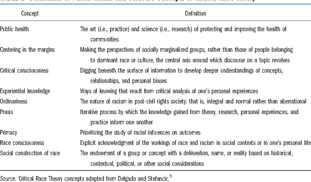 social equity theory definition