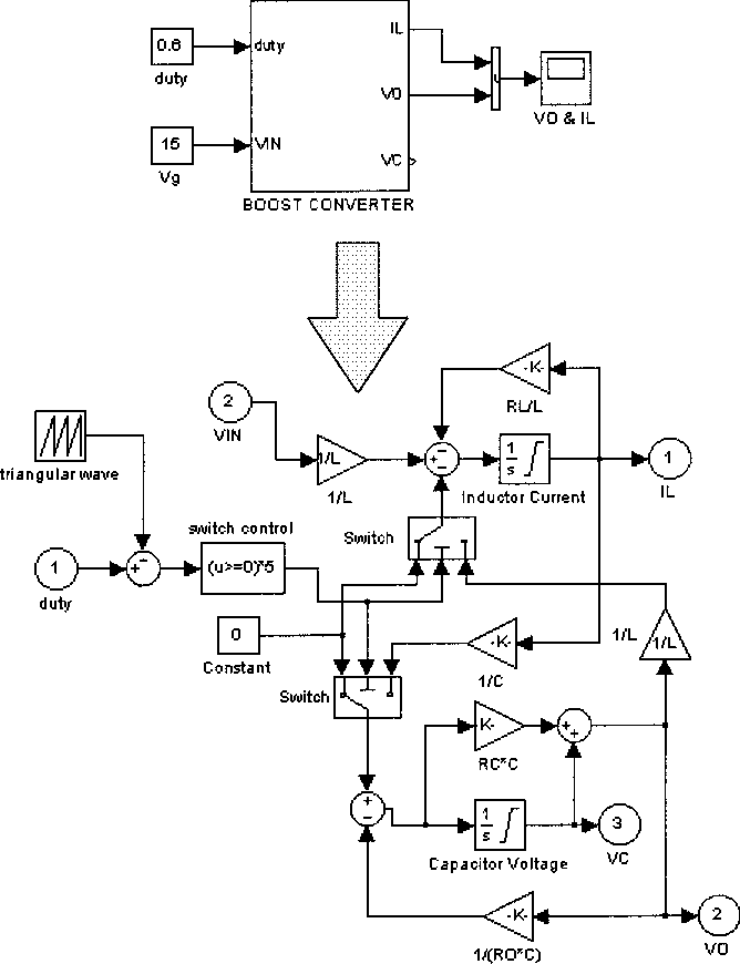 Figure 2 From Learning Feedback Controller Design Of Switching