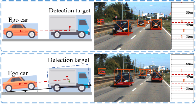 Figure 1 for Monocular 3D Object Detection: An Extrinsic Parameter Free Approach