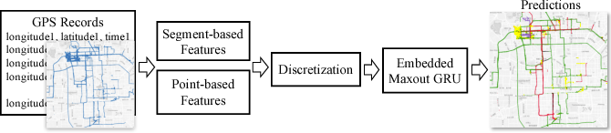 Figure 1 for TrajectoryNet: An Embedded GPS Trajectory Representation for Point-based Classification Using Recurrent Neural Networks