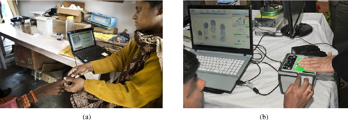 Figure 1 for Biometrics for Child Vaccination and Welfare: Persistence of Fingerprint Recognition for Infants and Toddlers